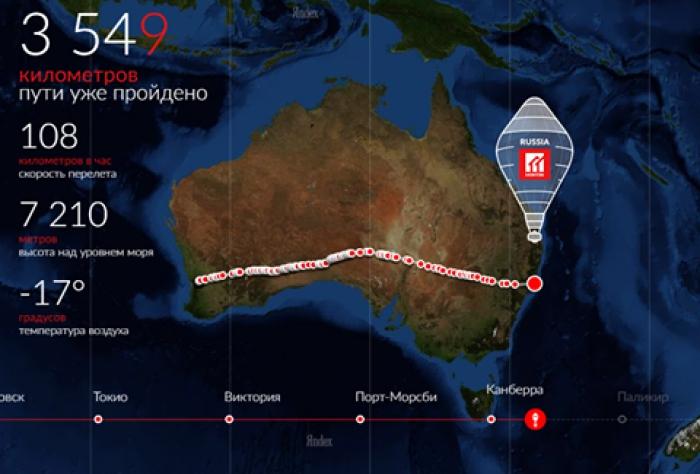 Австралия позади!