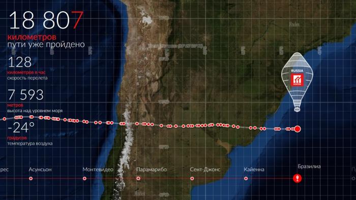 Южная Америка позади!